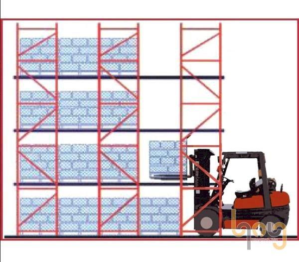 Đặc điểm cấu tạo của kệ drive in trong kho chứa hàng
